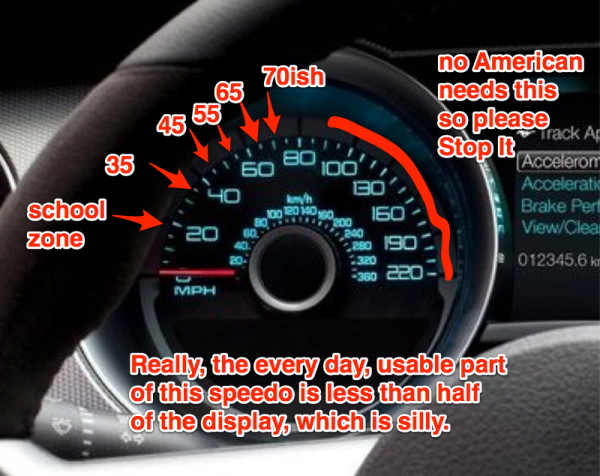 2013-Ford-Mustang-Shelby-GT500-speedometer